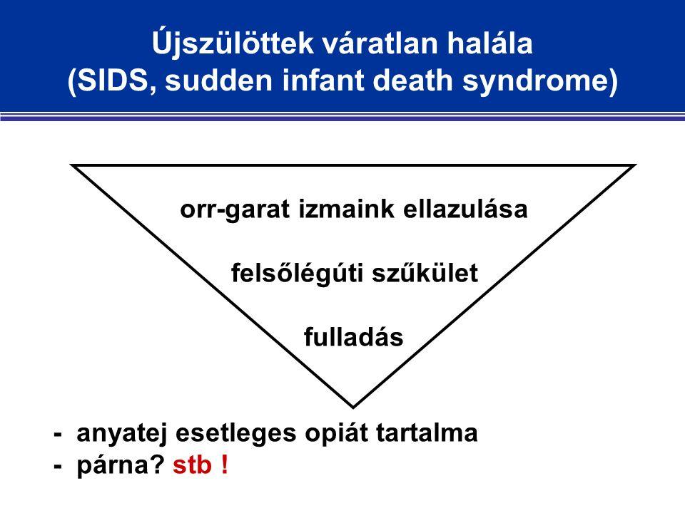 Újszülöttek váratlan halála (SIDS, sudden infant death syndrome) orr-garat izmaink ellazulása felsőlégúti szűkület fulladás - anyatej esetleges opiát tartalma - párna.