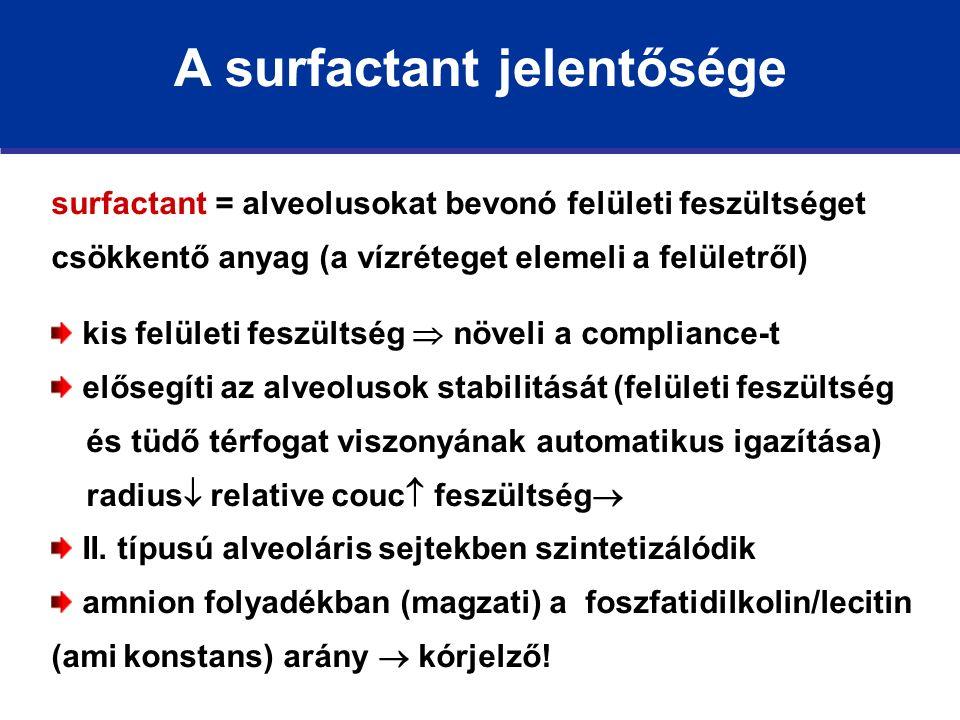 A surfactant jelentősége surfactant = alveolusokat bevonó felületi feszültséget csökkentő anyag (a vízréteget elemeli a felületről) kis felületi feszültség  növeli a compliance-t elősegíti az alveolusok stabilitását (felületi feszültség és tüdő térfogat viszonyának automatikus igazítása) radius  relative couc  feszültség  II.