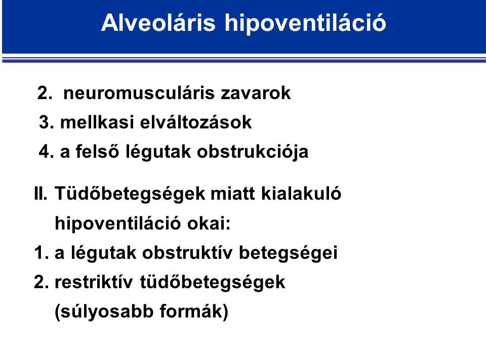 Alveoláris hipoventiláció 2. neuromusculáris zavarok 3.