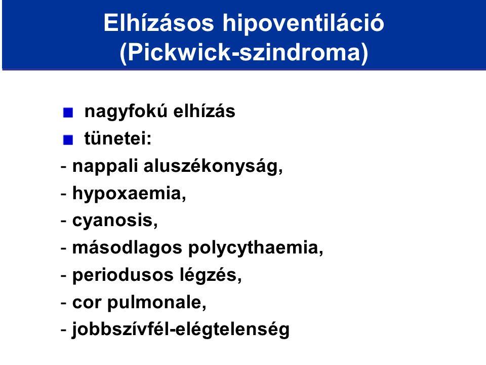 Elhízásos hipoventiláció (Pickwick-szindroma) nagyfokú elhízás tünetei: - nappali aluszékonyság, - hypoxaemia, - cyanosis, - másodlagos polycythaemia, - periodusos légzés, - cor pulmonale, - jobbszívfél-elégtelenség