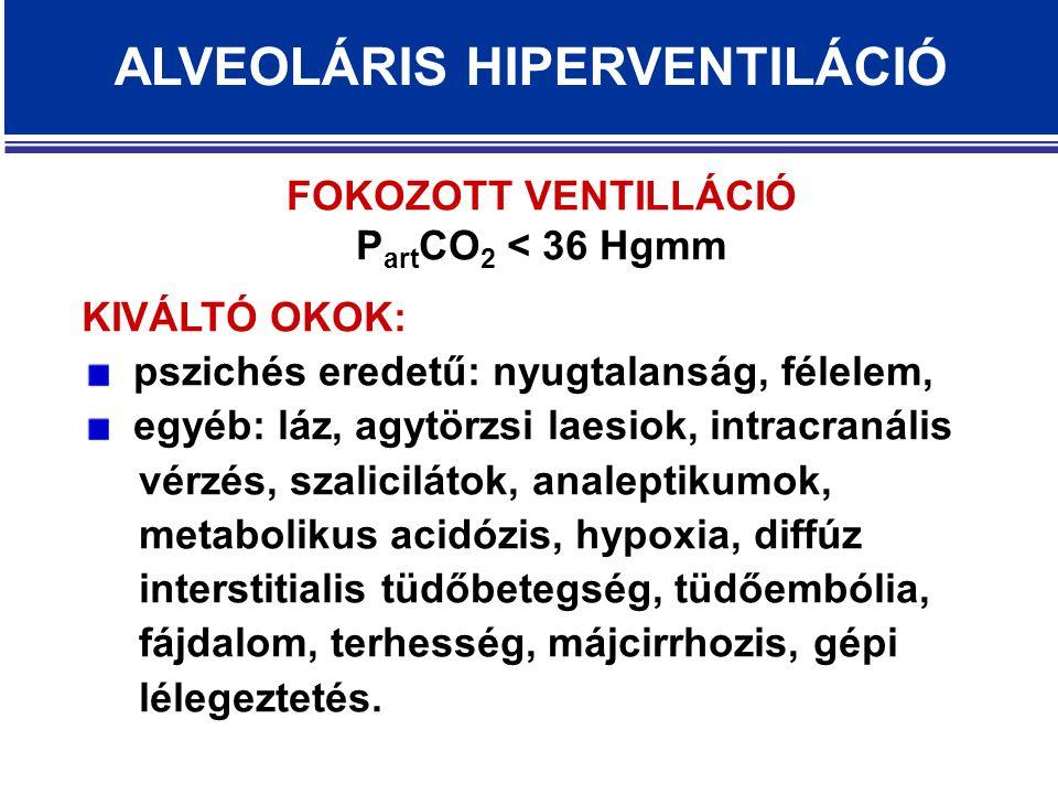 ALVEOLÁRIS HIPERVENTILÁCIÓ FOKOZOTT VENTILLÁCIÓ P art CO 2 < 36 Hgmm KIVÁLTÓ OKOK: pszichés eredetű: nyugtalanság, félelem, egyéb: láz, agytörzsi laesiok, intracranális vérzés, szalicilátok, analeptikumok, metabolikus acidózis, hypoxia, diffúz interstitialis tüdőbetegség, tüdőembólia, fájdalom, terhesség, májcirrhozis, gépi lélegeztetés.