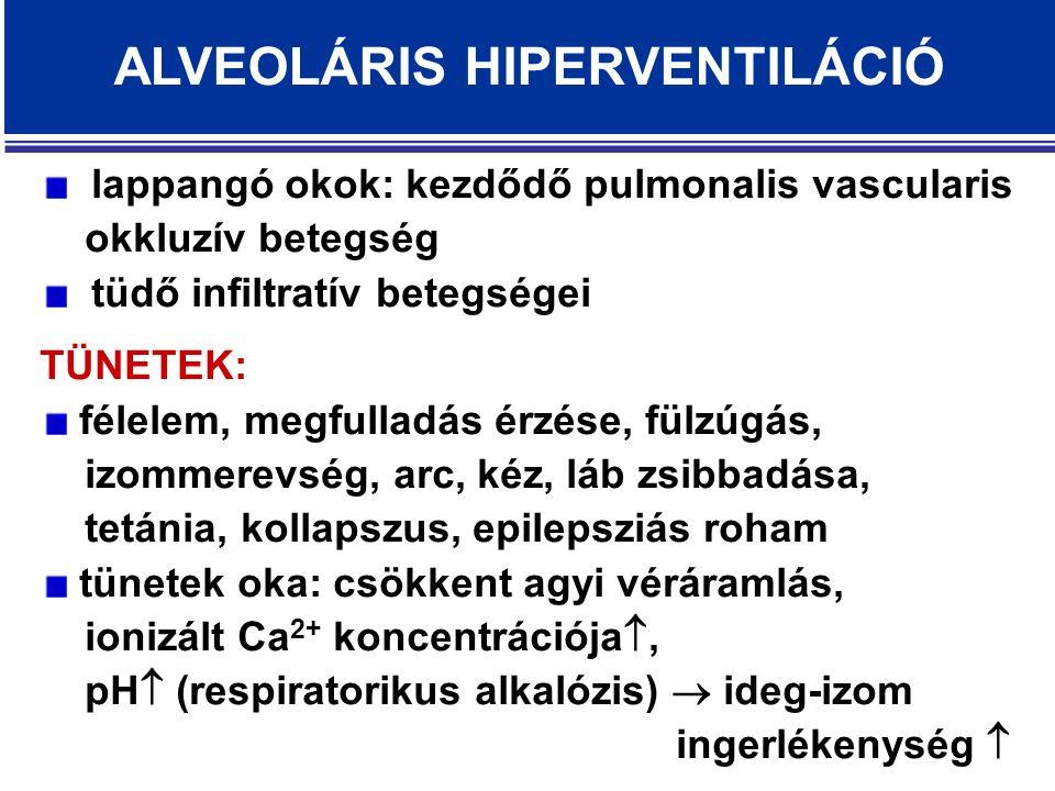 ALVEOLÁRIS HIPERVENTILÁCIÓ lappangó okok: kezdődő pulmonalis vascularis okkluzív betegség tüdő infiltratív betegségei TÜNETEK: félelem, megfulladás érzése, fülzúgás, izommerevség, arc, kéz, láb zsibbadása, tetánia, kollapszus, epilepsziás roham tünetek oka: csökkent agyi véráramlás, ionizált Ca 2+ koncentrációja , pH  (respiratorikus alkalózis)  ideg-izom ingerlékenység 