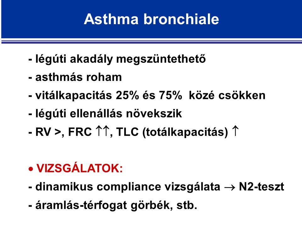 Asthma bronchiale - légúti akadály megszüntethető - asthmás roham - vitálkapacitás 25% és 75% közé csökken - légúti ellenállás növekszik - RV >, FRC , TLC (totálkapacitás)   VIZSGÁLATOK: - dinamikus compliance vizsgálata  N2-teszt - áramlás-térfogat görbék, stb.