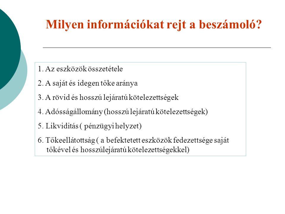 Milyen információkat rejt a beszámoló. 1. Az eszközök összetétele 2.