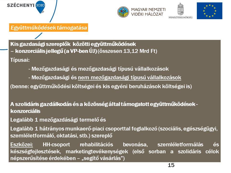 """15 Kis gazdasági szereplők közötti együttműködések – konzorciális jellegű (a VP-ben ÚJ) (összesen 13,12 Mrd Ft) Típusai: - Mezőgazdasági és mezőgazdasági típusú vállalkozások - Mezőgazdasági és nem mezőgazdasági típusú vállalkozások (benne: együttműködési költségei és kis egyéni beruházások költségei is) A szolidáris gazdálkodás és a közösség által támogatott együttműködések - konzorciális Legalább 1 mezőgazdásági termelő és Legalább 1 hátrányos munkaerő-piaci csoporttal foglalkozó (szociális, egészségügyi, szemléletformáló, oktatási, stb.) szereplő Eszközei: HH-csoport rehabilitációs bevonása, szemléletformálás és készségfejlesztések, marketingtevékenységek (első sorban a szolidáris célok népszerűsítése érdekében – """"segítő vásárlás ) Együttműködések támogatása"""