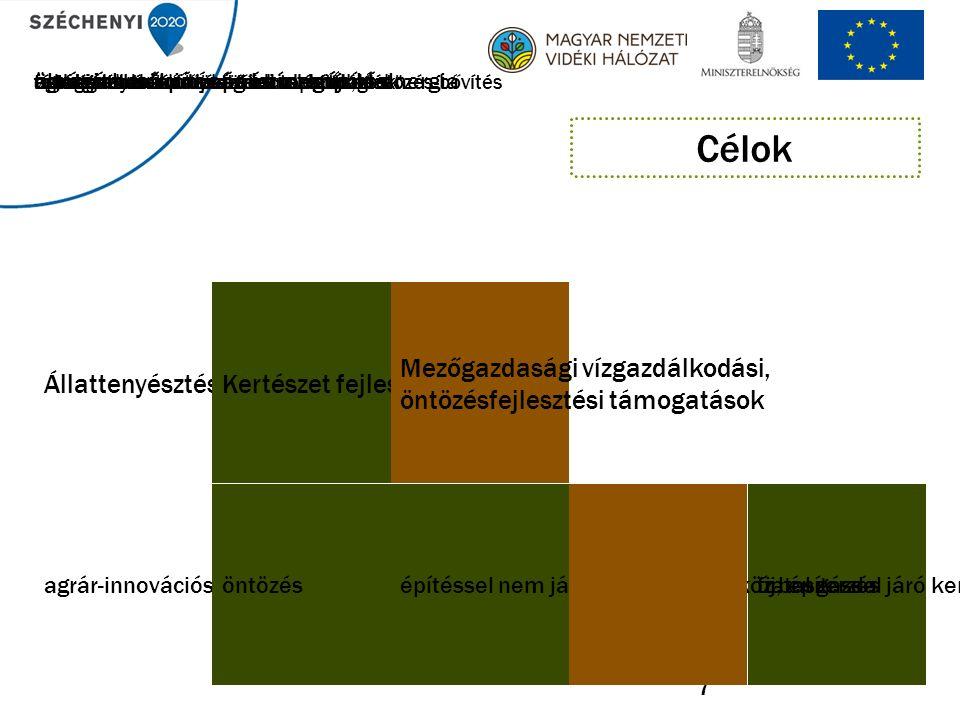 7 Állattenyésztés fejlesztése építési beruházás, gép- és eszközbeszerzés Kertészet fejlesztése új, építéssel járó kertészeti technológia Mezőgazdasági vízgazdálkodási, öntözésfejlesztési támogatások víztározók létesítése energiahatékonyság és megújuló energia trágyatárolóagrár-innovációs operatív csoportoköntözésfiatal gazdaépítéssel nem járó kertészeti eszköz beszerzés ültetvénytelepítés és korszerűsítés természetes szűrőmezők kialakításameliorált utak kialakításavíztakarékos öntözési technológiák, öntözés-bővítésenergiatakarékos öntözési technológiákfiatal gazda agrár-innovációs operatív csoportok Célok