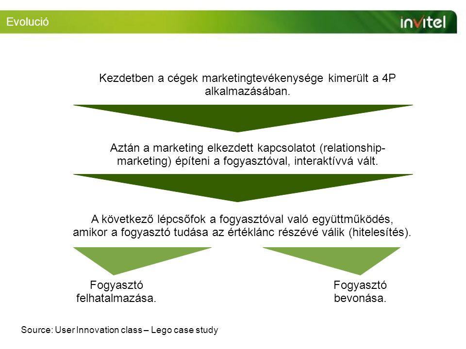 Kezdetben a cégek marketingtevékenysége kimerült a 4P alkalmazásában.