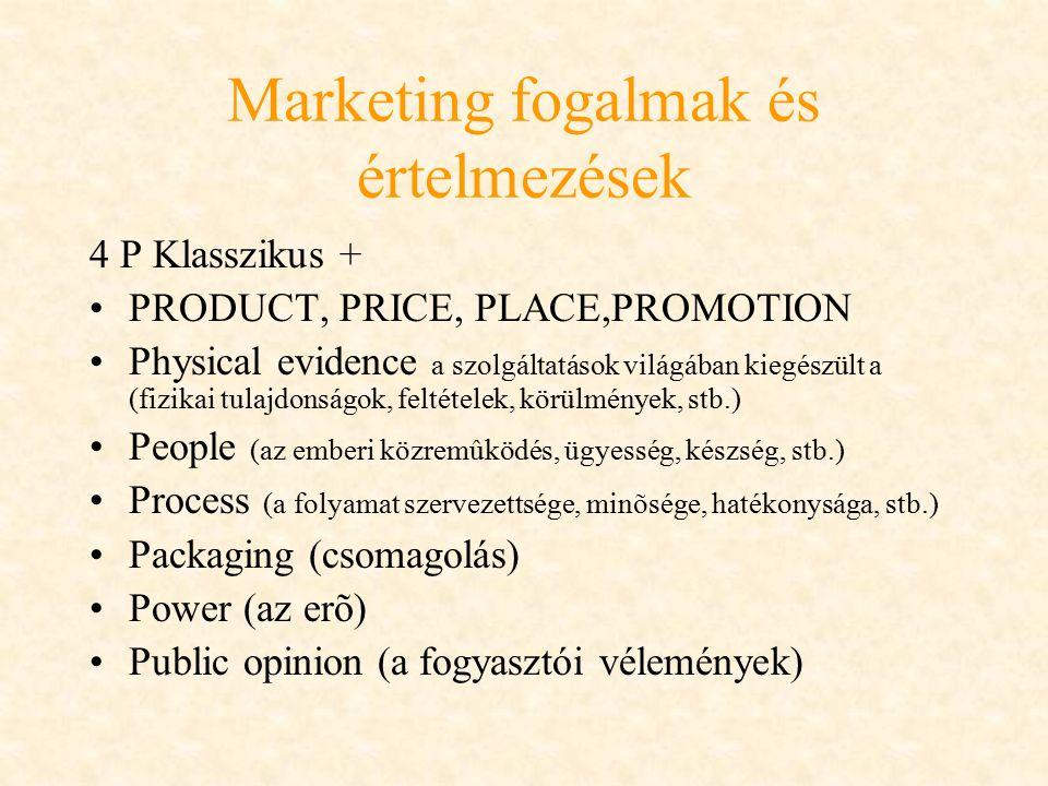 Marketing fogalmak és értelmezések 4 P Klasszikus + PRODUCT, PRICE, PLACE,PROMOTION Physical evidence a szolgáltatások világában kiegészült a (fizikai tulajdonságok, feltételek, körülmények, stb.) People (az emberi közremûködés, ügyesség, készség, stb.) Process (a folyamat szervezettsége, minõsége, hatékonysága, stb.) Packaging (csomagolás) Power (az erõ) Public opinion (a fogyasztói vélemények)