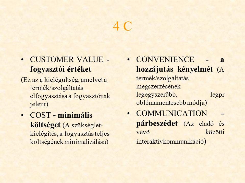 4 C CUSTOMER VALUE - fogyasztói értéket (Ez az a kielégültség, amelyet a termék/szolgáltatás elfogyasztása a fogyasztónak jelent) COST - minimális költséget (A szükséglet- kielégítés, a fogyasztás teljes költségének minimalizálása) CONVENIENCE - a hozzájutás kényelmét (A termék/szolgáltatás megszerzésének legegyszerûbb, legpr oblémamentesebb módja) COMMUNICATION - párbeszédet (Az eladó és vevõ közötti interaktívkommunikáció )
