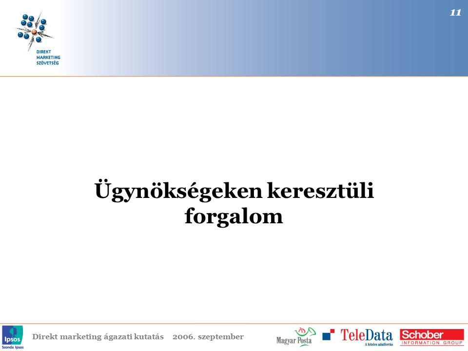 Direkt marketing ágazati kutatás2006. szeptember Ügynökségeken keresztüli forgalom 11