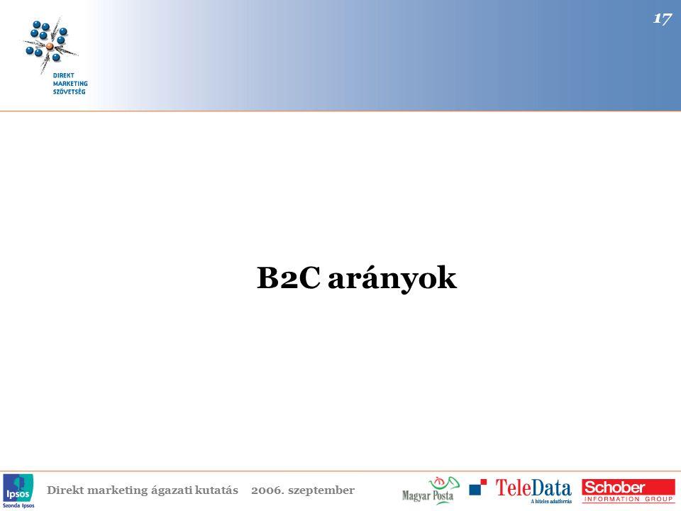 Direkt marketing ágazati kutatás2006. szeptember B2C arányok 17