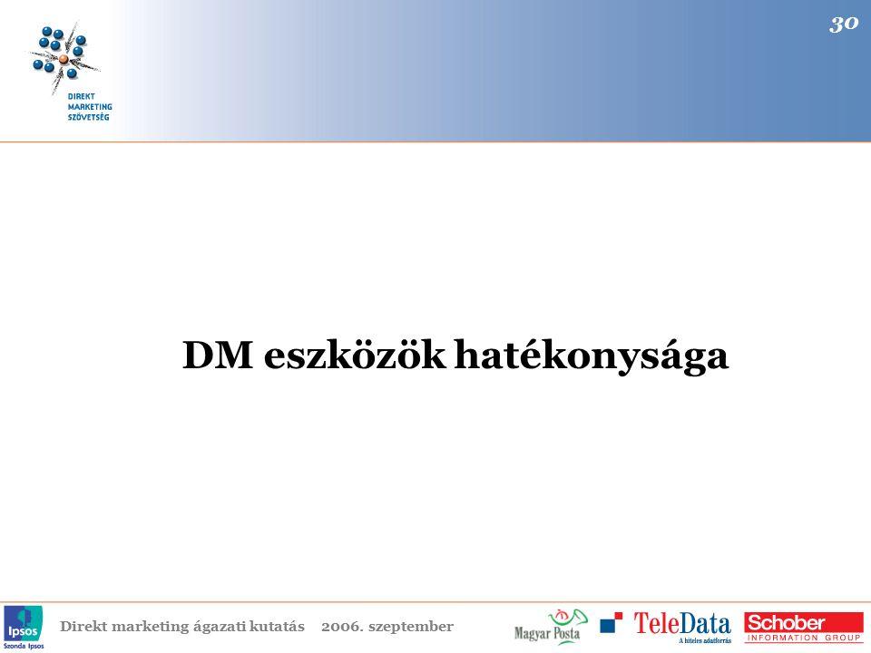 Direkt marketing ágazati kutatás2006. szeptember DM eszközök hatékonysága 30