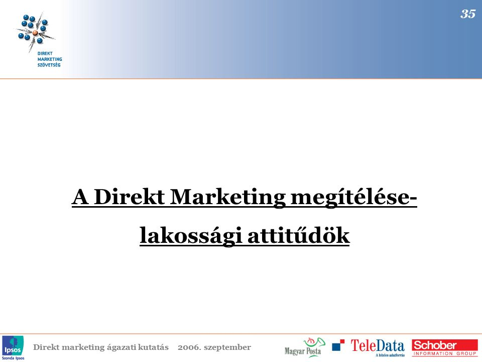 Direkt marketing ágazati kutatás2006.