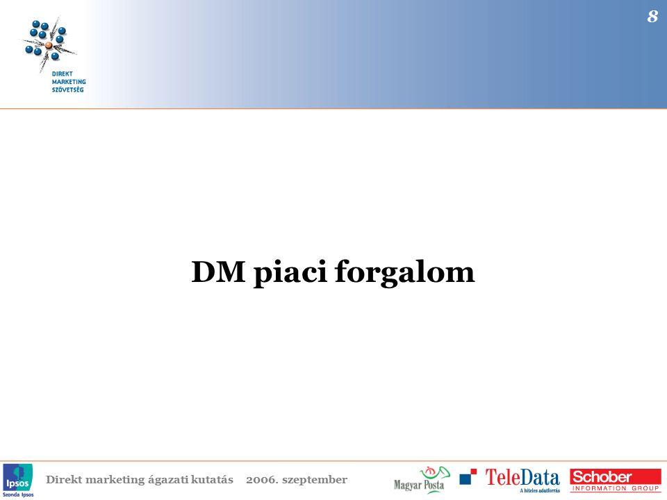 Direkt marketing ágazati kutatás2006. szeptember DM piaci forgalom 8