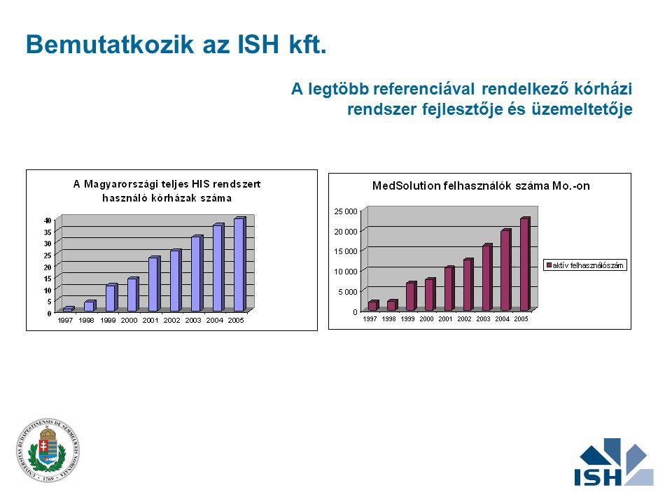 Semmelweis Egyetem MedSolution + SAP SZTE AOK MedSolution + SAP Debreceni Egyetem OEC MedSolution + SAP PTE AOK SAP Bemutatkozik az ISH kft.