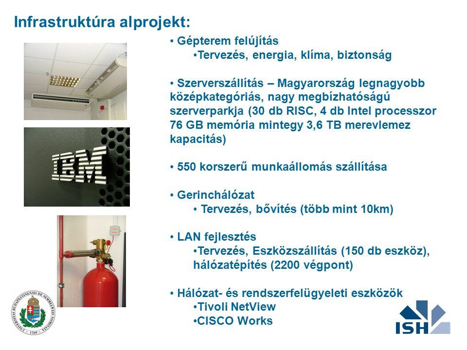 Infrastruktúra alprojekt: Gépterem felújítás Tervezés, energia, klíma, biztonság Szerverszállítás – Magyarország legnagyobb középkategóriás, nagy megb