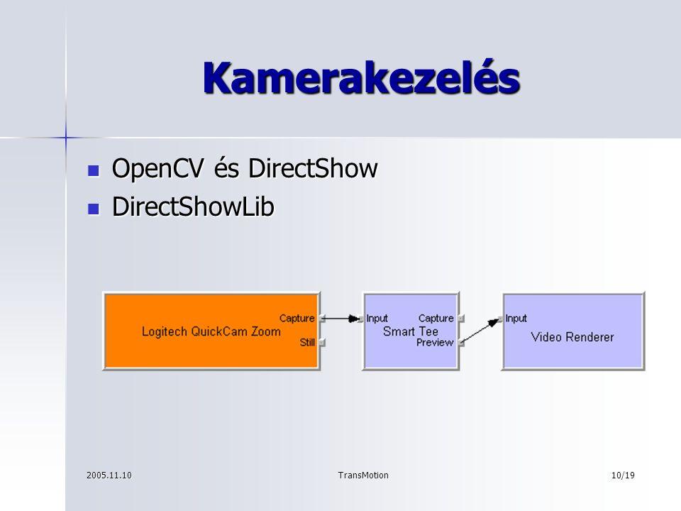 2005.11.10TransMotion11/19 Főprogram, felhasználói felület a kamera felvételi paraméterei a kamera felvételi paraméterei a megtalálandó markerek tulajdonságai a megtalálandó markerek tulajdonságai markerek hozzárendelése a csontváz kontrollpontjaihoz markerek hozzárendelése a csontváz kontrollpontjaihoz hálózati kapcsolat konfigurálása hálózati kapcsolat konfigurálása kimeneti fájl kimeneti fájl a mozgásfelvétel elindítása a mozgásfelvétel elindítása