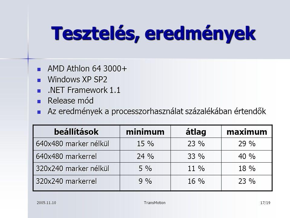 2005.11.10TransMotion18/19 Továbbfejlesztési lehetőségek Számítógép vezérlése kézzel Számítógép vezérlése kézzel Mobil eszközök Mobil eszközök Játékok Játékok