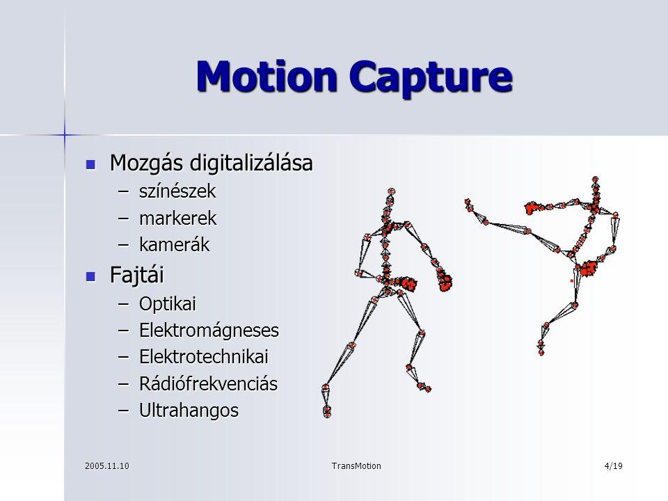 2005.11.10TransMotion5/19 Motion Capture Felhasználási területei: Felhasználási területei: –filmipar –játékipar –számítógép vezérlése –távvezérlés