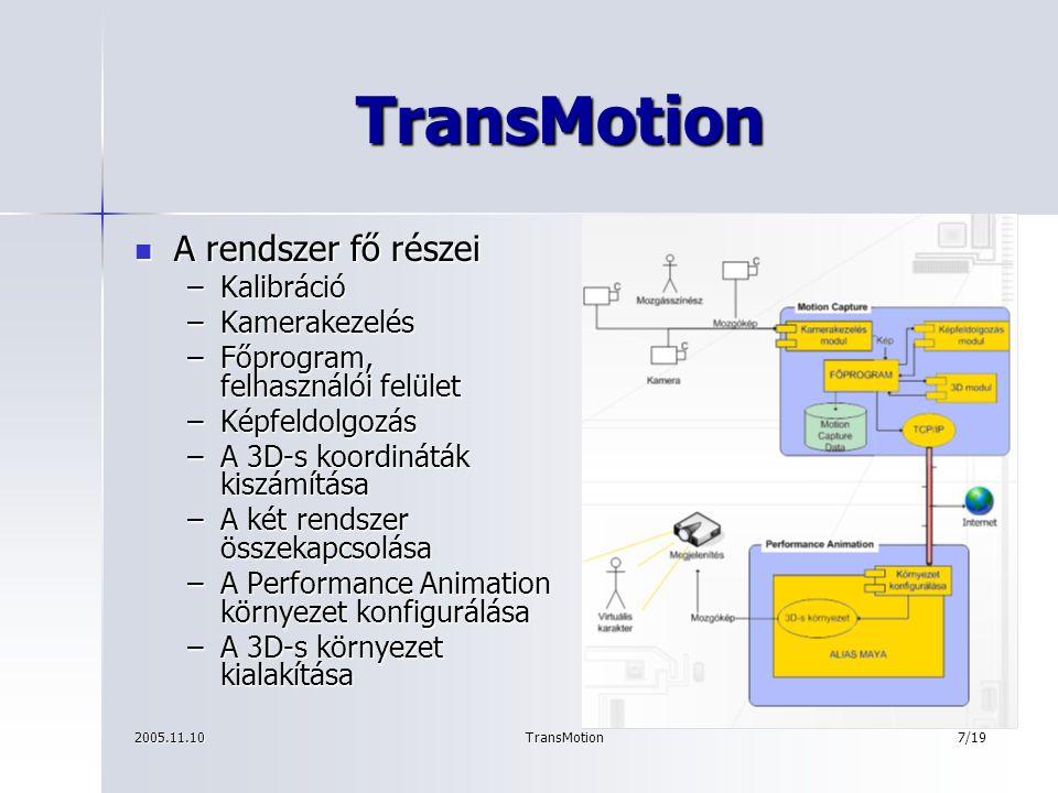 2005.11.10TransMotion8/19 Kalibráció A kamerák elhelyezése A kamerák elhelyezése