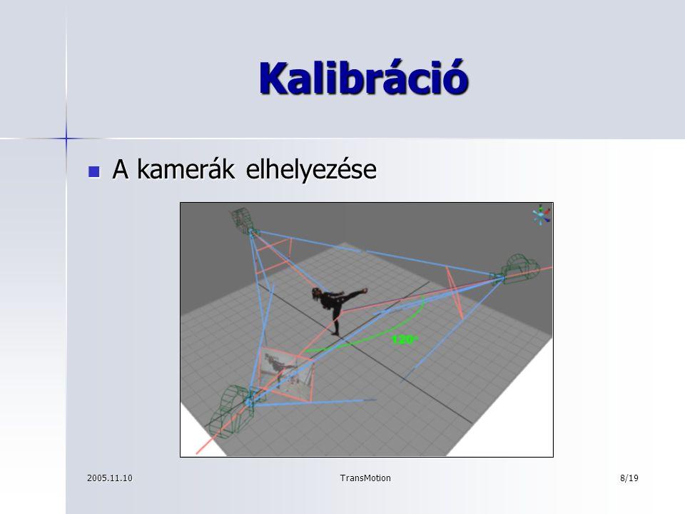 2005.11.10TransMotion9/19 Kalibráció Külső paraméterek Külső paraméterek Belső paraméterek Belső paraméterek