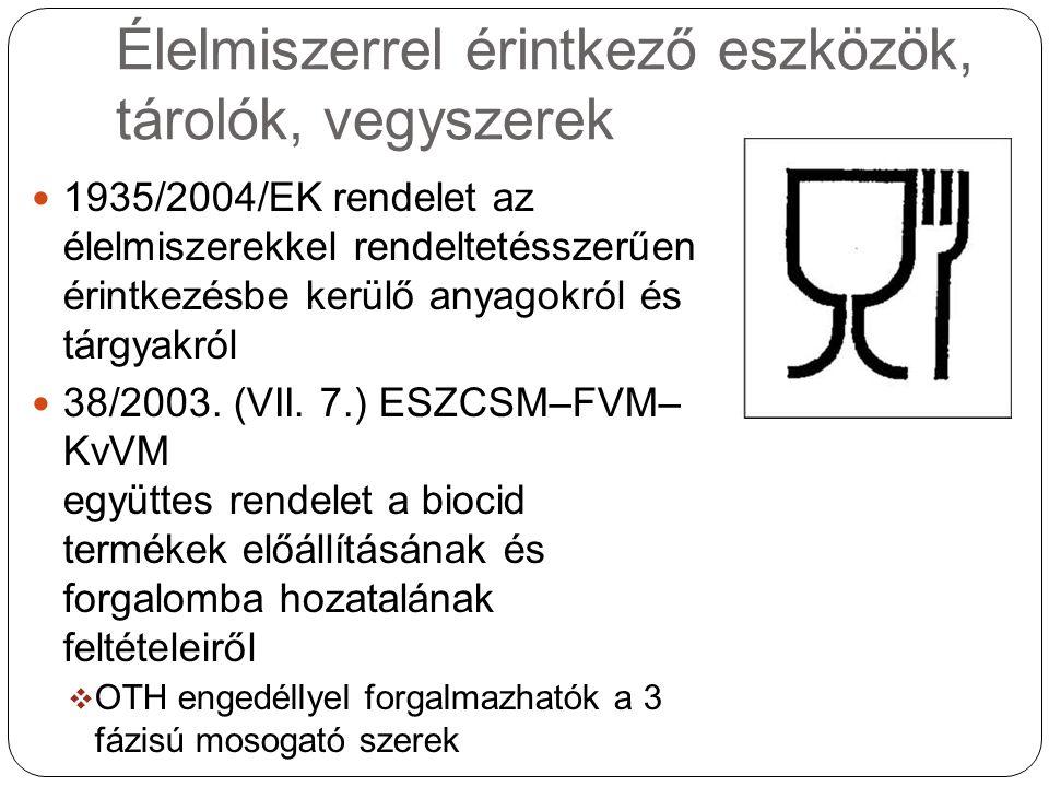 Élelmiszerrel érintkező eszközök, tárolók, vegyszerek 1935/2004/EK rendelet az élelmiszerekkel rendeltetésszerűen érintkezésbe kerülő anyagokról és tárgyakról 38/2003.