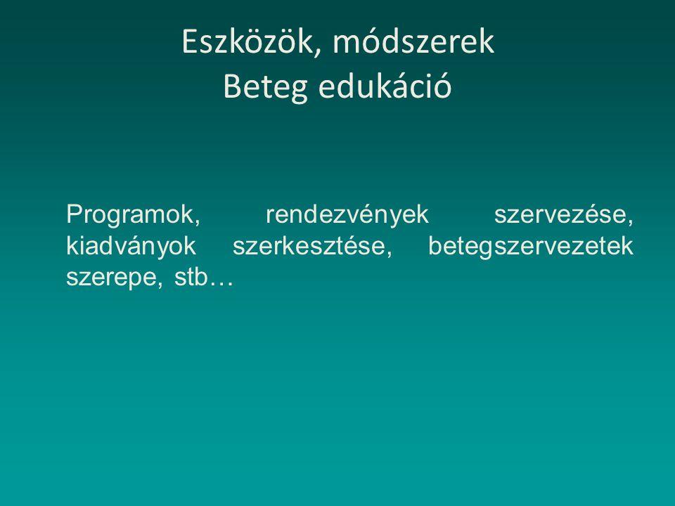 Eszközök, módszerek Beteg edukáció Programok, rendezvények szervezése, kiadványok szerkesztése, betegszervezetek szerepe, stb…