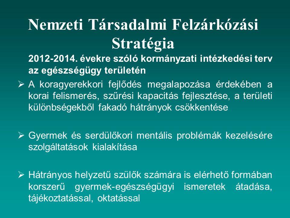 Nemzeti Társadalmi Felzárkózási Stratégia 2012-2014. évekre szóló kormányzati intézkedési terv az egészségügy területén  A koragyerekkori fejlődés me