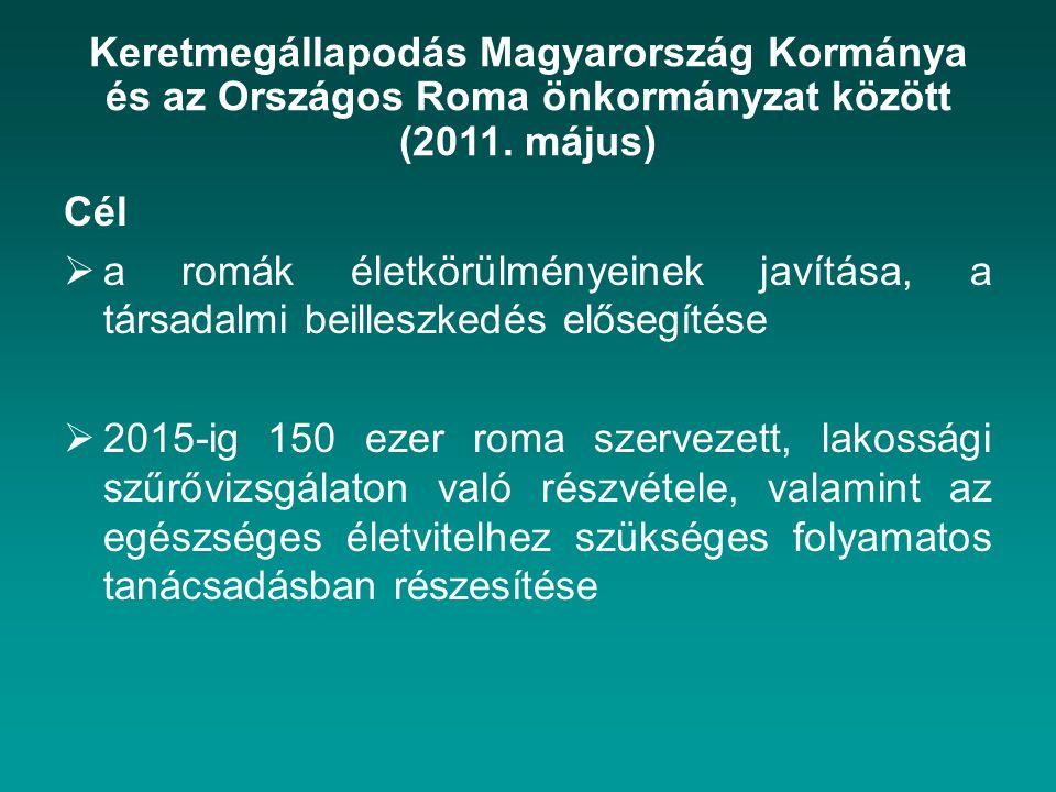 Keretmegállapodás Magyarország Kormánya és az Országos Roma önkormányzat között (2011. május) Cél  a romák életkörülményeinek javítása, a társadalmi