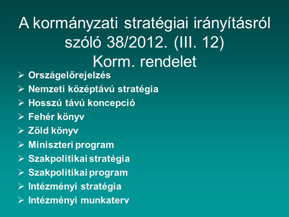 A kormányzati stratégiai irányításról szóló 38/2012. (III. 12) Korm. rendelet  Országelőrejelzés  Nemzeti középtávú stratégia  Hosszú távú koncepci