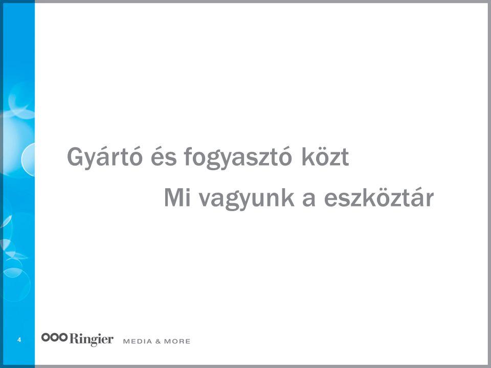 """5 A """"Ringier eszköztára Bulvár Sport Női Youth Közéleti"""