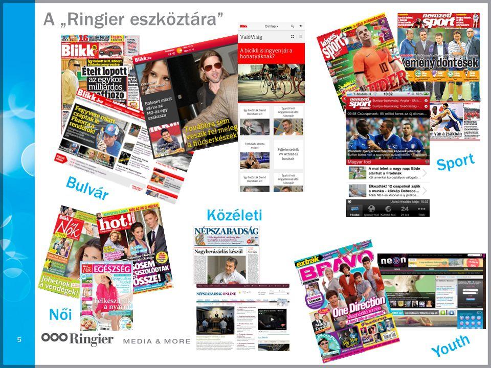 """5 A """"Ringier eszköztára"""" Bulvár Sport Női Youth Közéleti"""