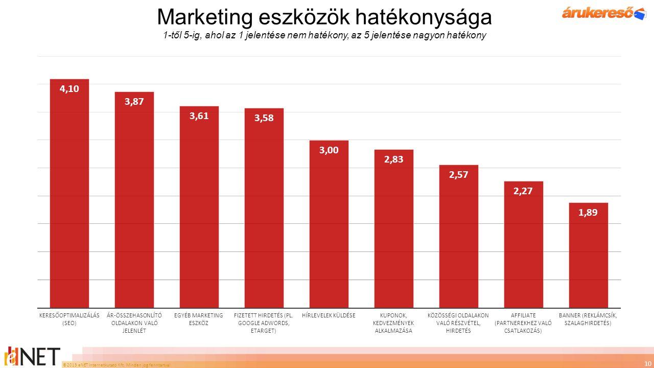 ©2013 eNET Internetkutató Kft. Minden jog fenntartva! Marketing eszközök hatékonysága 1-től 5-ig, ahol az 1 jelentése nem hatékony, az 5 jelentése nag