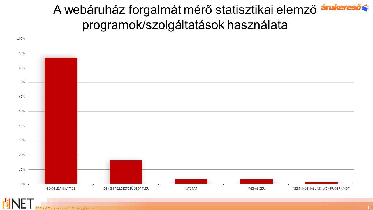 ©2013 eNET Internetkutató Kft. Minden jog fenntartva! A webáruház forgalmát mérő statisztikai elemző programok/szolgáltatások használata 12