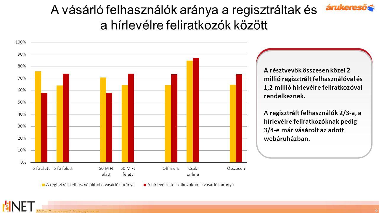 ©2013 eNET Internetkutató Kft. Minden jog fenntartva! A vásárló felhasználók aránya a regisztráltak és a hírlevélre feliratkozók között 6 A résztvevők