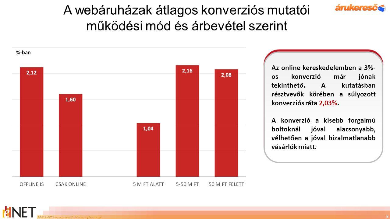 ©2013 eNET Internetkutató Kft. Minden jog fenntartva! A webáruházak átlagos konverziós mutatói működési mód és árbevétel szerint 8 Az online kereskede