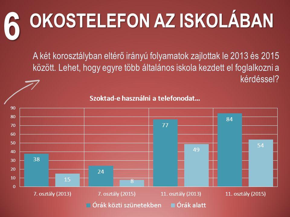 OKOSTELEFON AZ ISKOLÁBAN 6 A két korosztályban eltérő irányú folyamatok zajlottak le 2013 és 2015 között.