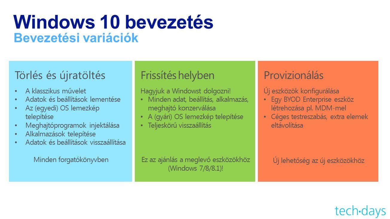 Törlés és újratöltés A klasszikus művelet Adatok és beállítások lementése Az (egyedi) OS lemezkép telepítése Meghajtóprogramok injektálása Alkalmazások telepítése Adatok és beállítások visszaállítása Minden forgatókönyvben Windows 10 bevezetés Bevezetési variációk Frissítés helyben Hagyjuk a Windowst dolgozni.