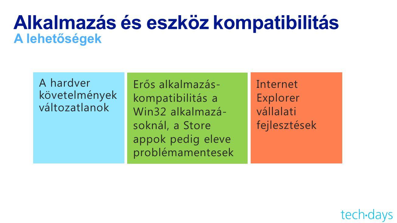 Alkalmazás és eszköz kompatibilitás A lehetőségek A hardver követelmények változatlanok Erős alkalmazás- kompatibilitás a Win32 alkalmazá- soknál, a Store appok pedig eleve problémamentesek Internet Explorer vállalati fejlesztések