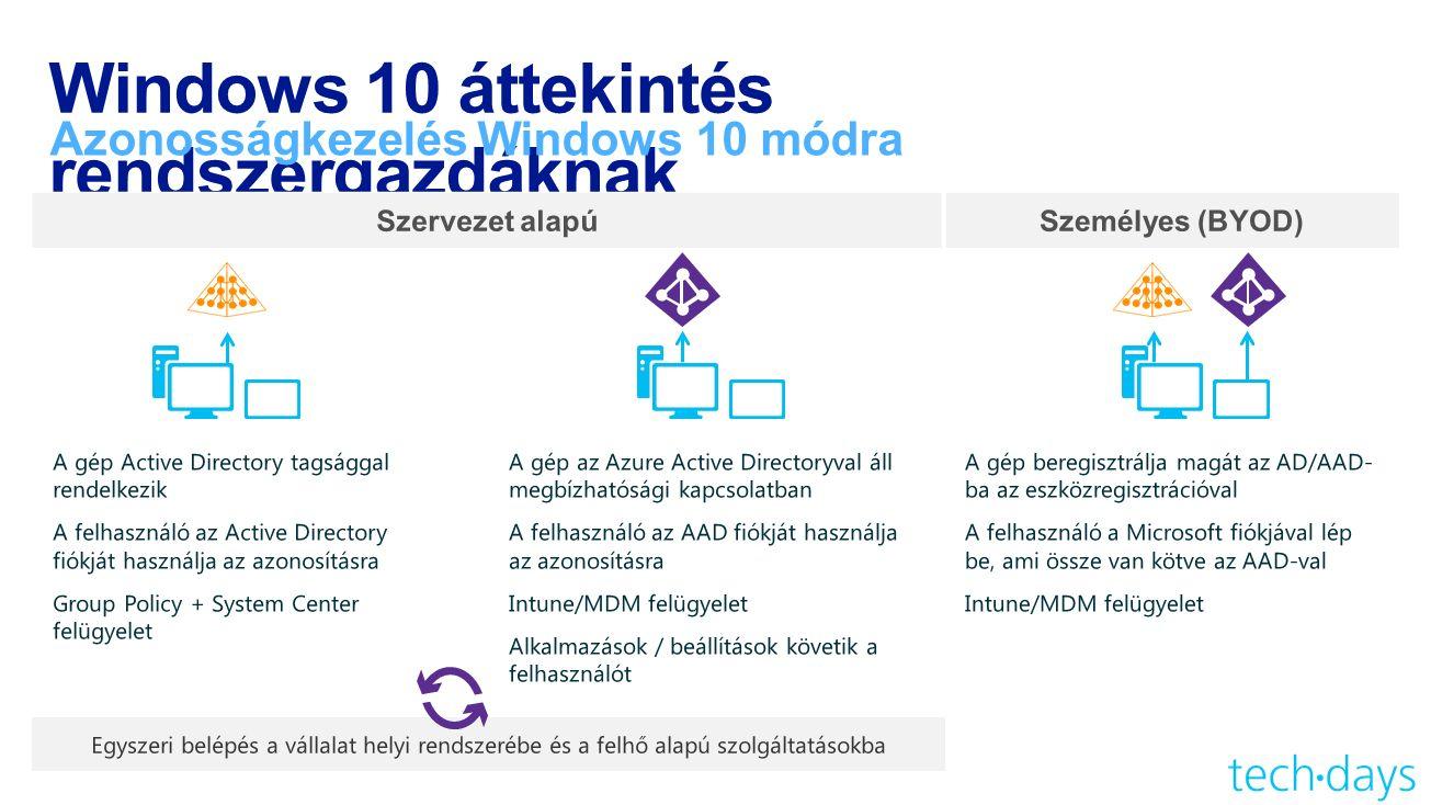 Windows 10 áttekintés rendszergazdáknak Azonosságkezelés Windows 10 módra