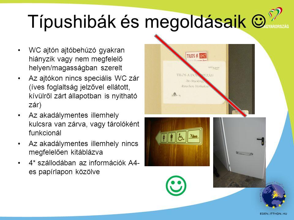 WC ajtón ajtóbehúzó gyakran hiányzik vagy nem megfelelő helyen/magasságban szerelt Az ajtókon nincs speciális WC zár (íves foglaltság jelzővel ellátott, kívülről zárt állapotban is nyitható zár) Az akadálymentes illemhely kulcsra van zárva, vagy tárolóként funkcionál Az akadálymentes illemhely nincs megfelelően kitáblázva 4* szállodában az információk A4- es papírlapon közölve Típushibák és megoldásaik