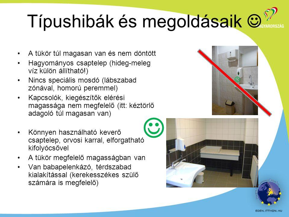 A tükör túl magasan van és nem döntött Hagyományos csaptelep (hideg-meleg víz külön állítható!) Nincs speciális mosdó (lábszabad zónával, homorú peremmel) Kapcsolók, kiegészítők elérési magassága nem megfelelő (itt: kéztörlő adagoló túl magasan van) Könnyen használható keverő csaptelep, orvosi karral, elforgatható kifolyócsővel A tükör megfelelő magasságban van Van babapelenkázó, térdszabad kialakítással (kerekesszékes szülő számára is megfelelő) Típushibák és megoldásaik