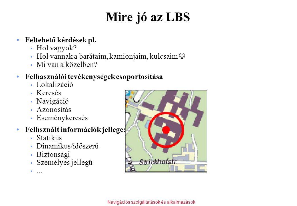 Navigációs szolgáltatások és alkalmazások Mire jó az LBS Feltehető kérdések pl. Hol vagyok? Hol vannak a barátaim, kamionjaim, kulcsaim Mi van a közel