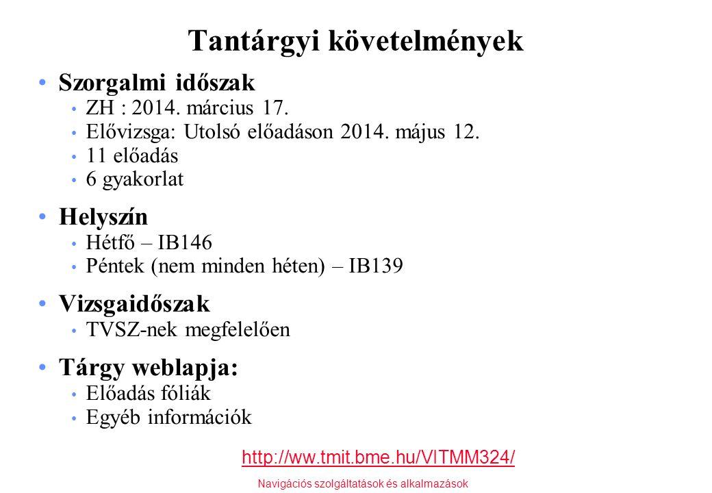 Navigációs szolgáltatások és alkalmazások Tantárgyi követelmények Szorgalmi időszak ZH : 2014. március 17. Elővizsga: Utolsó előadáson 2014. május 12.