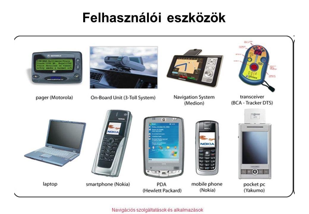 Navigációs szolgáltatások és alkalmazások Felhasználói eszközök