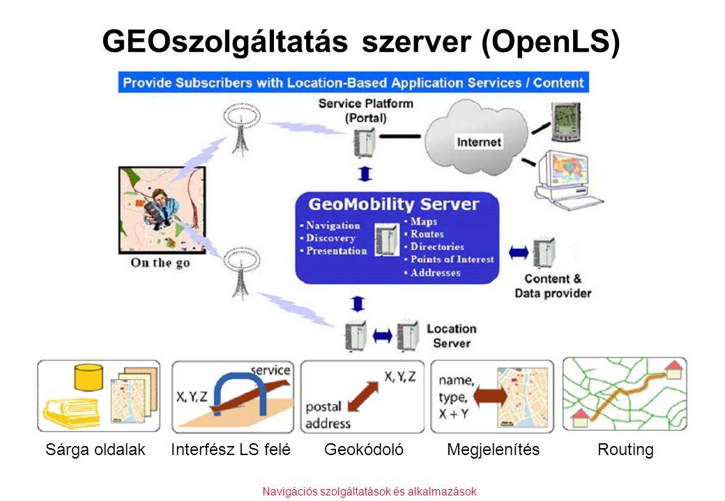 Navigációs szolgáltatások és alkalmazások GEOszolgáltatás szerver (OpenLS) Sárga oldalak Interfész LS felé Geokódoló Megjelenítés Routing