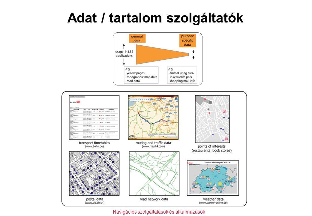 Navigációs szolgáltatások és alkalmazások Adat / tartalom szolgáltatók