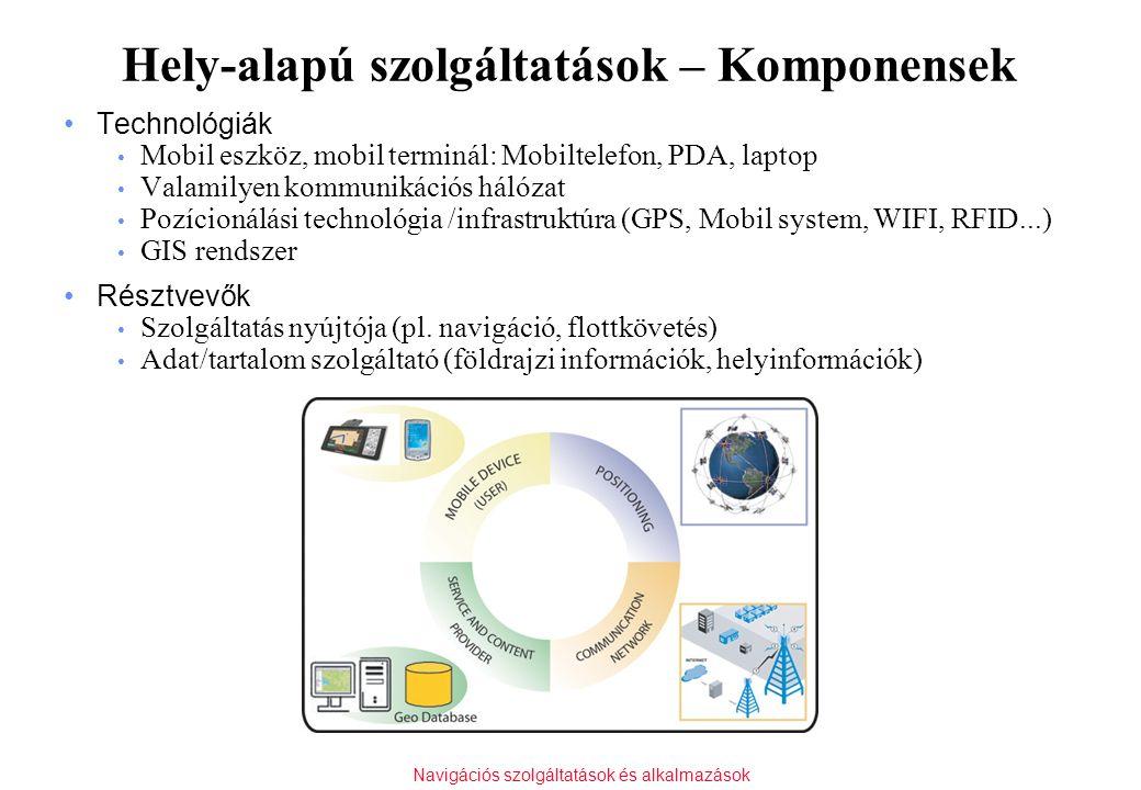 Navigációs szolgáltatások és alkalmazások Hely-alapú szolgáltatások – Komponensek Technológiák Mobil eszköz, mobil terminál: Mobiltelefon, PDA, laptop