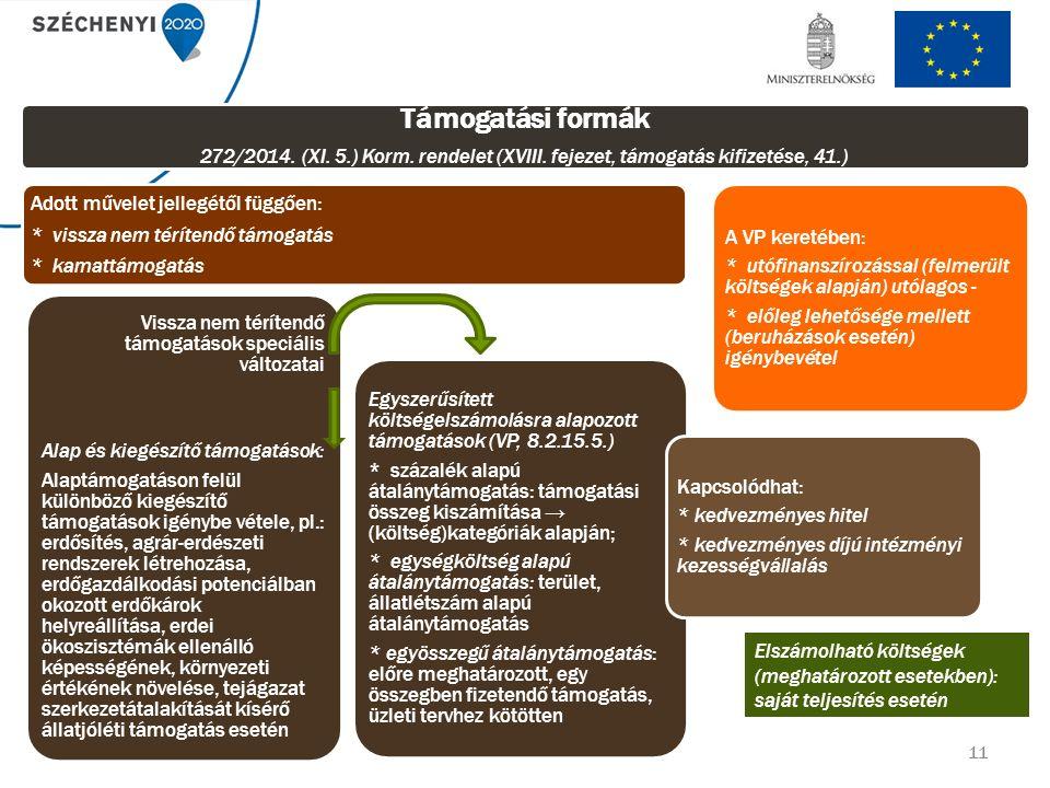 11 Támogatási formák 272/2014. (XI. 5.) Korm. rendelet (XVIII.