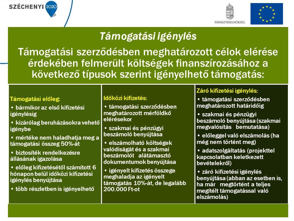 12 Támogatási igénylés Támogatási szerződésben meghatározott célok elérése érdekében felmerült költségek finanszírozásához a következő típusok szerint igényelhető támogatás: Támogatási előleg: bármikor az első kifizetési igénylésig kizárólag beruházásokra vehető igénybe mértéke nem haladhatja meg a támogatási összeg 50%-át biztosíték rendelkezésre állásának igazolása előleg kifizetésétől számított 6 hónapon belül időközi kifizetési igénylés benyújtása több részletben is igényelhető Időközi kifizetés: támogatási szerződésben meghatározott mérföldkő elérésekor szakmai és pénzügyi beszámoló benyújtása elszámolható költségek valódiságát és a szakmai beszámolót alátámasztó dokumentumok benyújtása igényelt kifizetés összege meghaladja az igényelt támogatás 10%-át, de legalább 200.000 Ft-ot Záró kifizetési igénylés: támogatási szerződésben meghatározott határidőig szakmai és pénzügyi beszámoló benyújtása (szakmai megvalósítás bemutatása) előleggel való elszámolás (ha még nem történt meg) adatszolgáltatás (projekttel kapcsolatban keletkezett bevételekről) záró kifizetési igénylés benyújtása (abban az esetben is, ha már megtörtént a teljes megítélt támogatással való elszámolás)